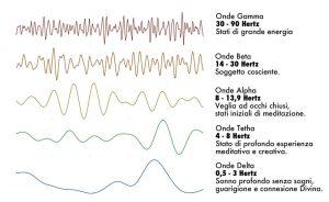 ipnosi regressiva funziona